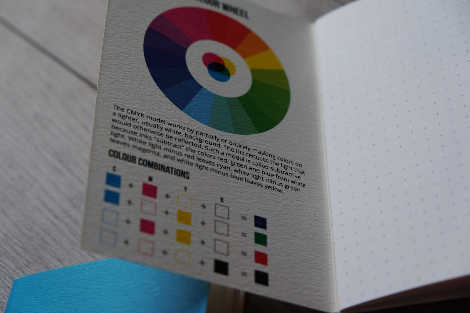 CMYK Colour Edition Pocket Notebooks