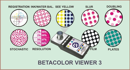 BETACOLOR VIEWER 3 (75X) - SEE YELLOW AS CLEARLY AS BLACK!