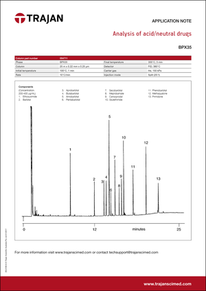 Application Note - Analysis of acid/neutral drugs cover