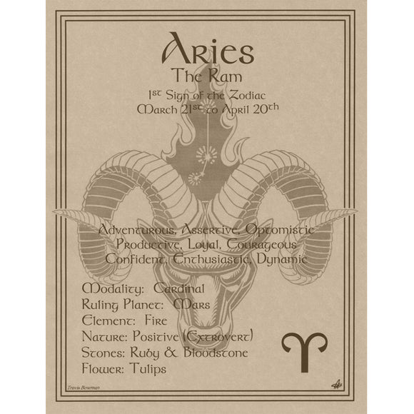 Aries Parchment Poster (8.5