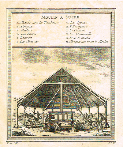 "Prevost's Voyages - ""MOULIN A SUCRE"" - Antique Copper Engraving - 1751"