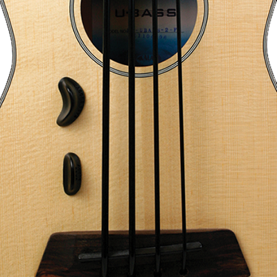 U•Bass Thumbrests