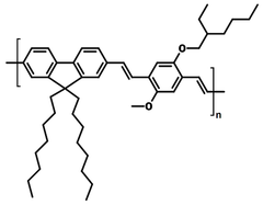 Chemical structure of PFO-co-MEH-PPV