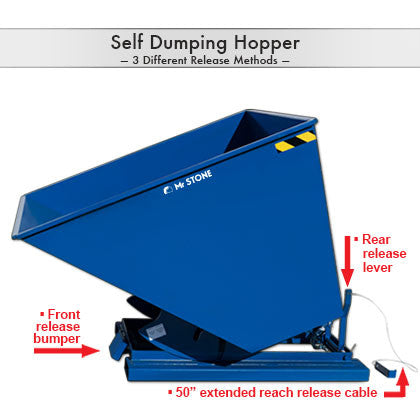 DH-20BR Self Dumping Hopper - Mr. Stone, LLC