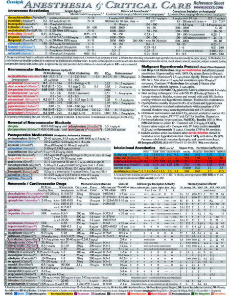 Anesthesia & Critical Care Reference Sheet