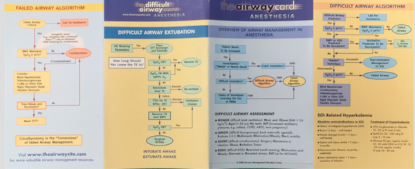 The Airway Card-Anesthesia