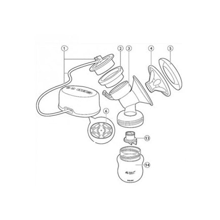 Philips Avent Replacement Breastpump Massage Cushion