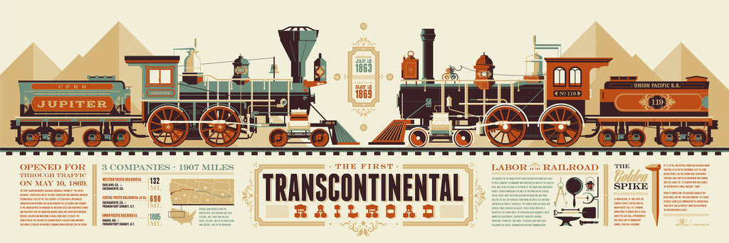 Transcontinental Railroad Infographic Poster by Tom Whalen