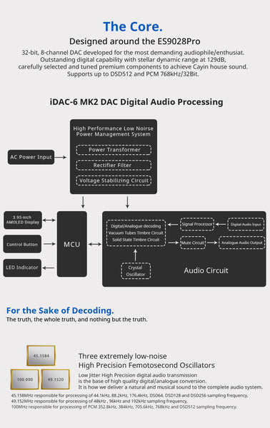 Cayin iDAC-6 MK2 Digital to Analogue Converter - MusicTeck