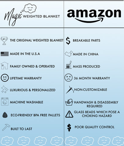 the original weighted blanket made in the USA