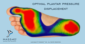 Optimal Plantar Pressure Displacement