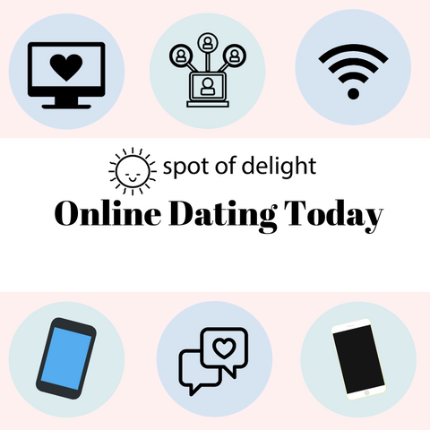 Online Dating Today