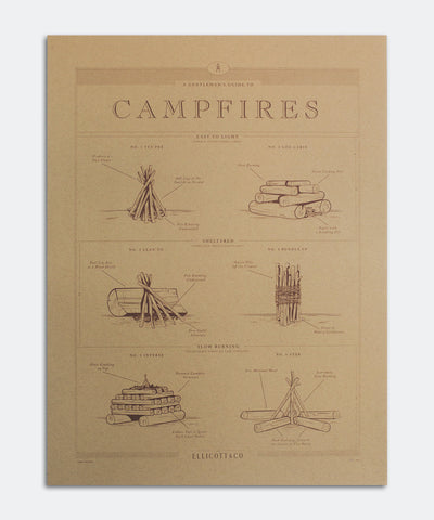 Campfires Poster