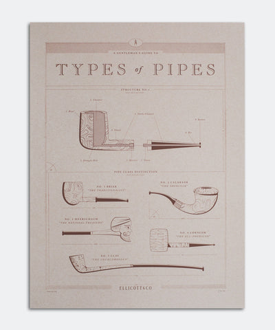 Types of Pipes Poster