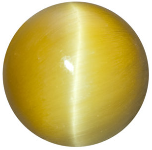 Natural Fine Golden Honey Tigereye - Round Cabochon - South Africa - Top Grade - NW Gems & Diamonds