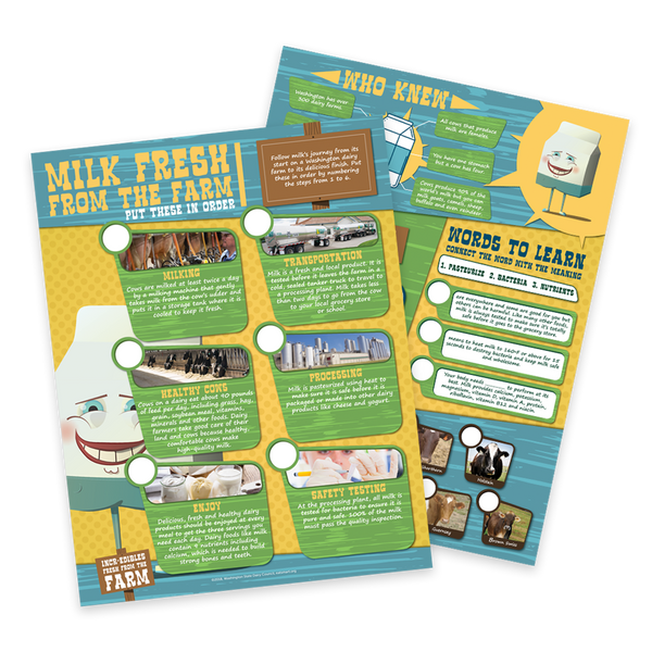Milk - Student Handout-Free Download