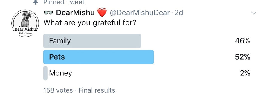The Results Are In: Dear Mishu's Friends are Extremely Grateful