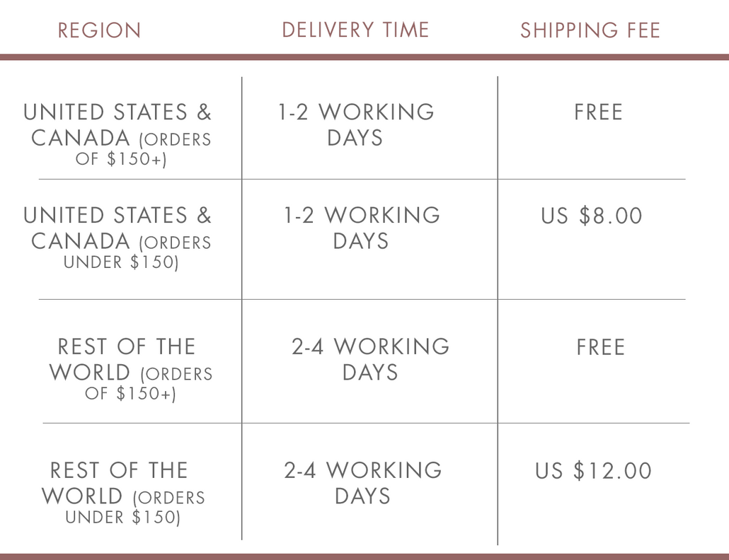 Shipping Fees Table