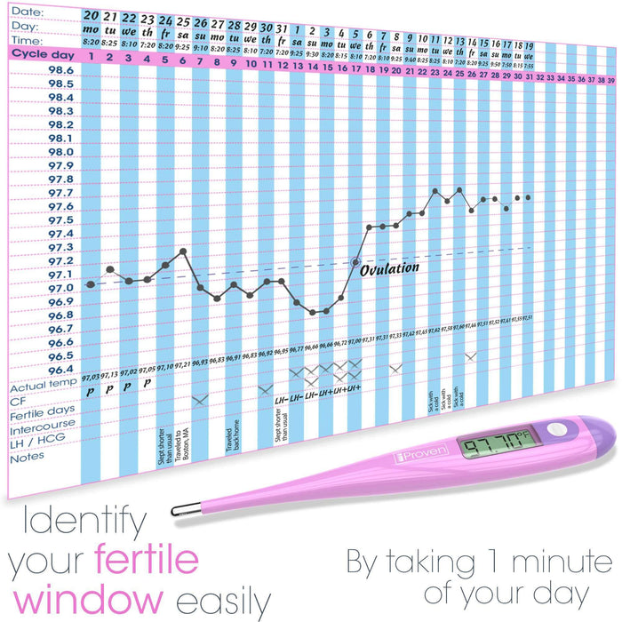 Fertility BBT Thermometer - ACCURATE 1/100th Degree, Trying To Conceive the Natural Way - BBT-271B Fertility Tracking iProvèn