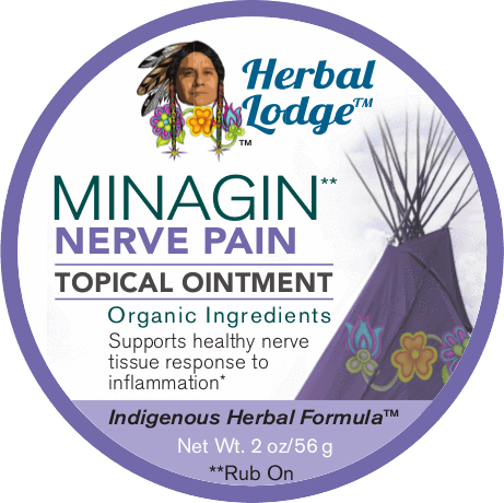 Minagin - Nerve Pain Topical Salve / Ointment