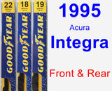 Front & Rear Wiper Blade Pack for 1995 Acura Integra - Premium