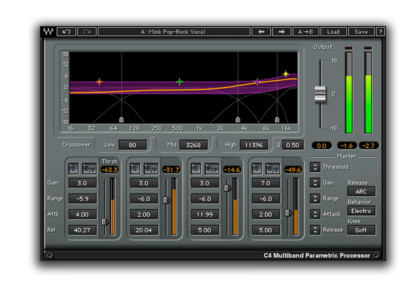 Best VST plugin for mixing Bass C4 Multiband Compressor by Waves