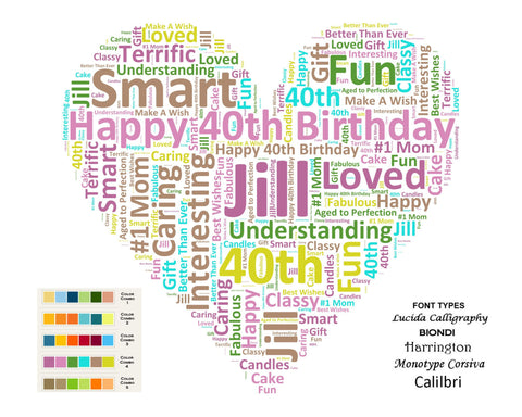 CUSTOM 40th Birthday Gift 40th Birthday Heart Word Art 8 X 10 Print Unique Forty Birthday Gifts