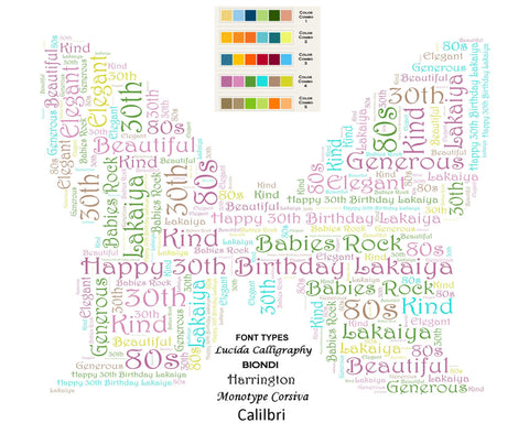 Personalized 40th Birthday Gift 40th Butterfly Word Art 8 X 10 Print Forty Birthday Gift Ideas For Her