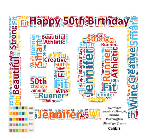 Personalized 50th Birthday Gift 50th Word Cloud Art 8 X 10 Print 50th Birthday Gift Unique Birthday Gifts