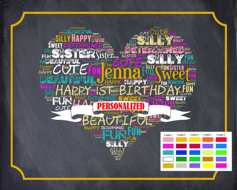 Personalized 1st Birthday Gift 1st Birthday Gift First Birthday Gift Ideas Chalkboard  Word Art Poster DIGITAL DOWNLOAD .JPG
