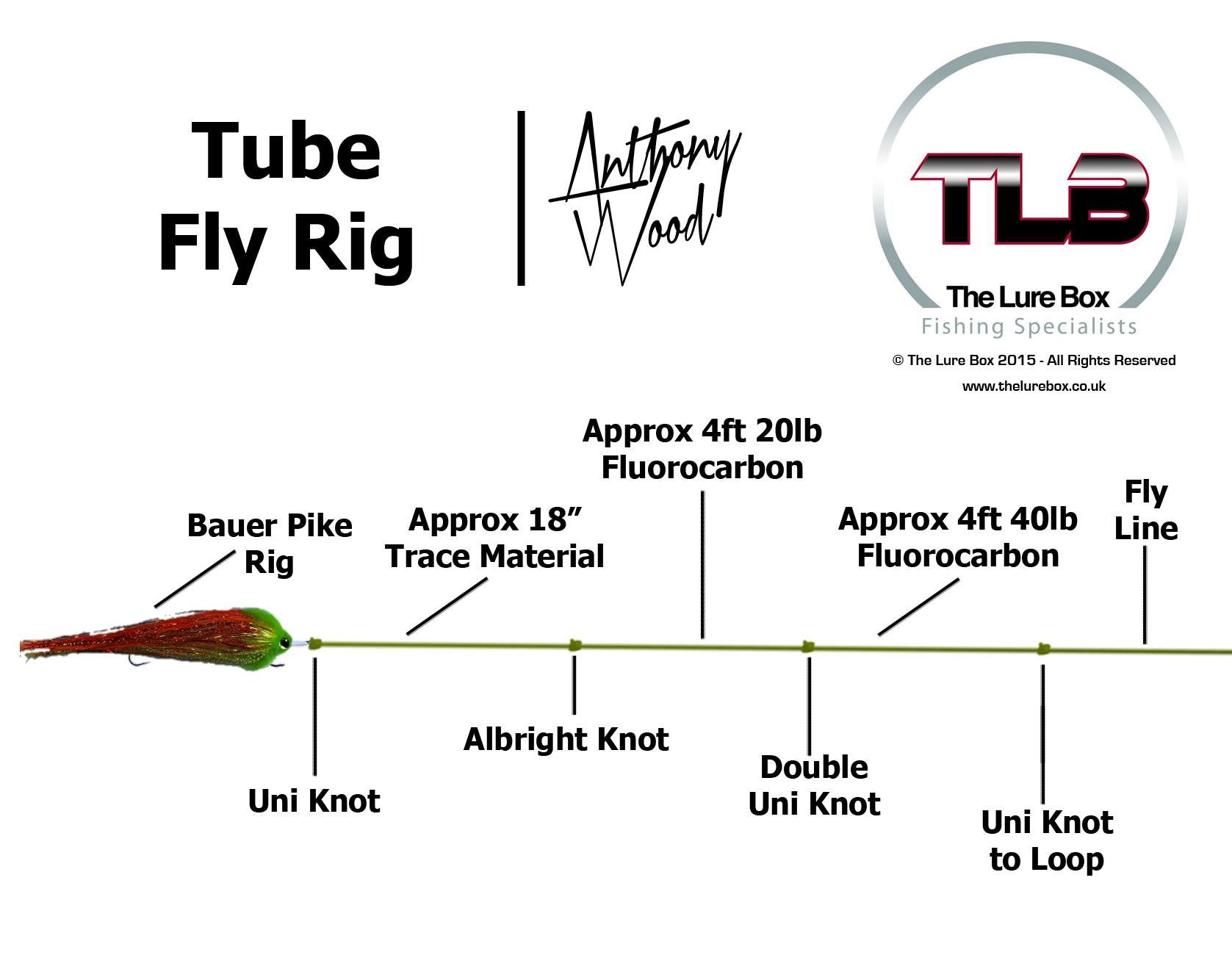Tube Fly Rig Diagram - The Lure Box