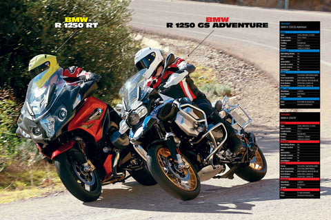 Fast Bikes India-R1250 RT Vs R1250 GS (Limited Edition) | Poster