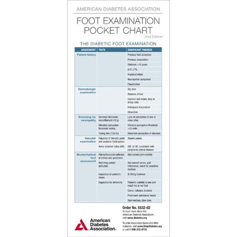 ADA Foot Examination Pocket Chart