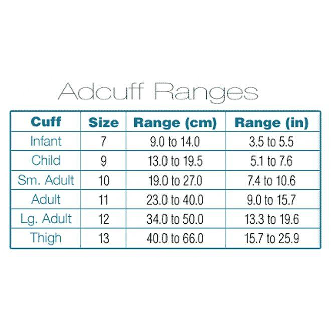 ADC General Practice Multicuff Kit - Cuff Ranges Chart