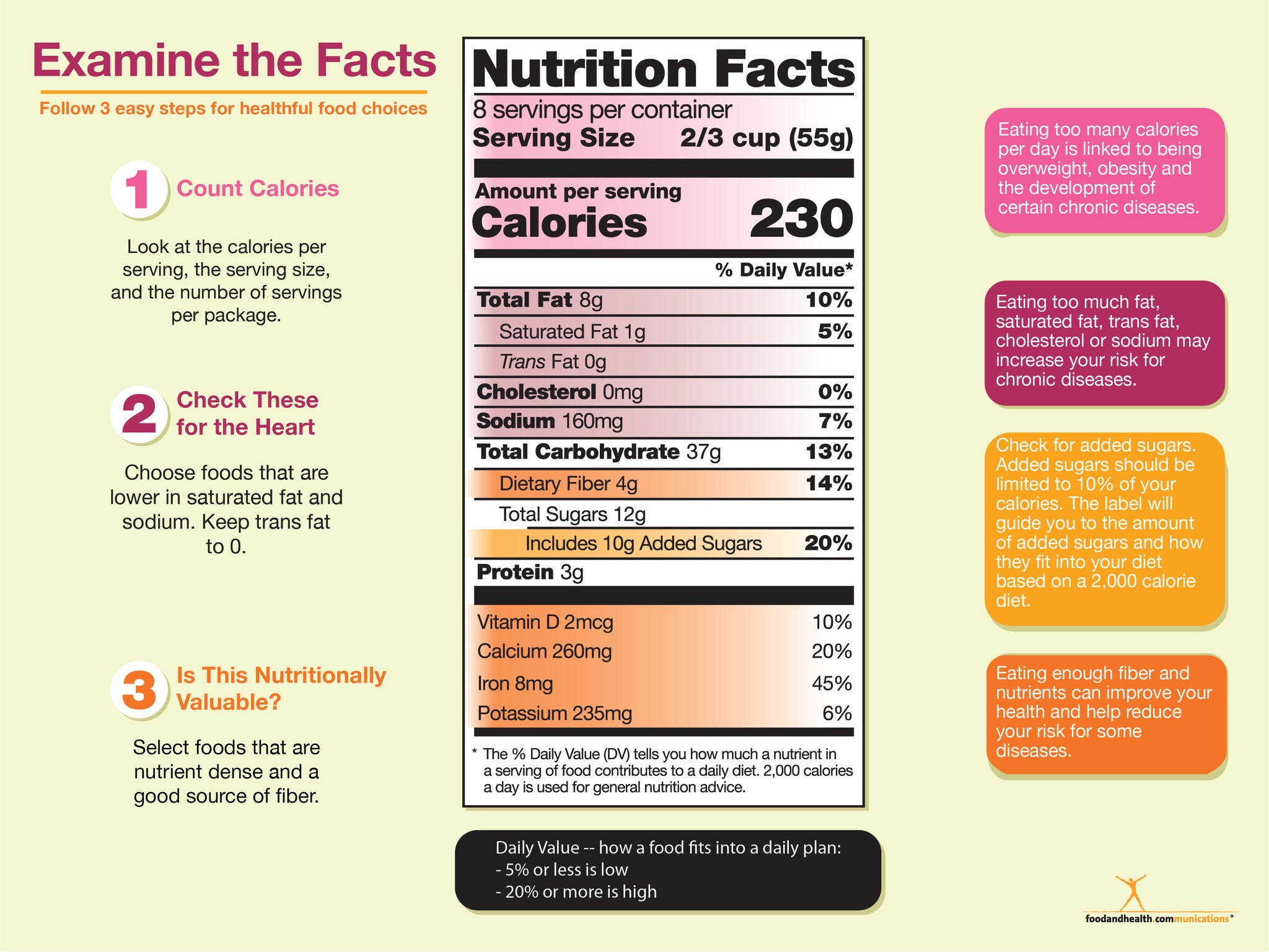 "Custom New Food Label Vinyl Banner 48"" X 36"" - Add Your Logo To This Health Fair Banner - Nutrition Education Store"