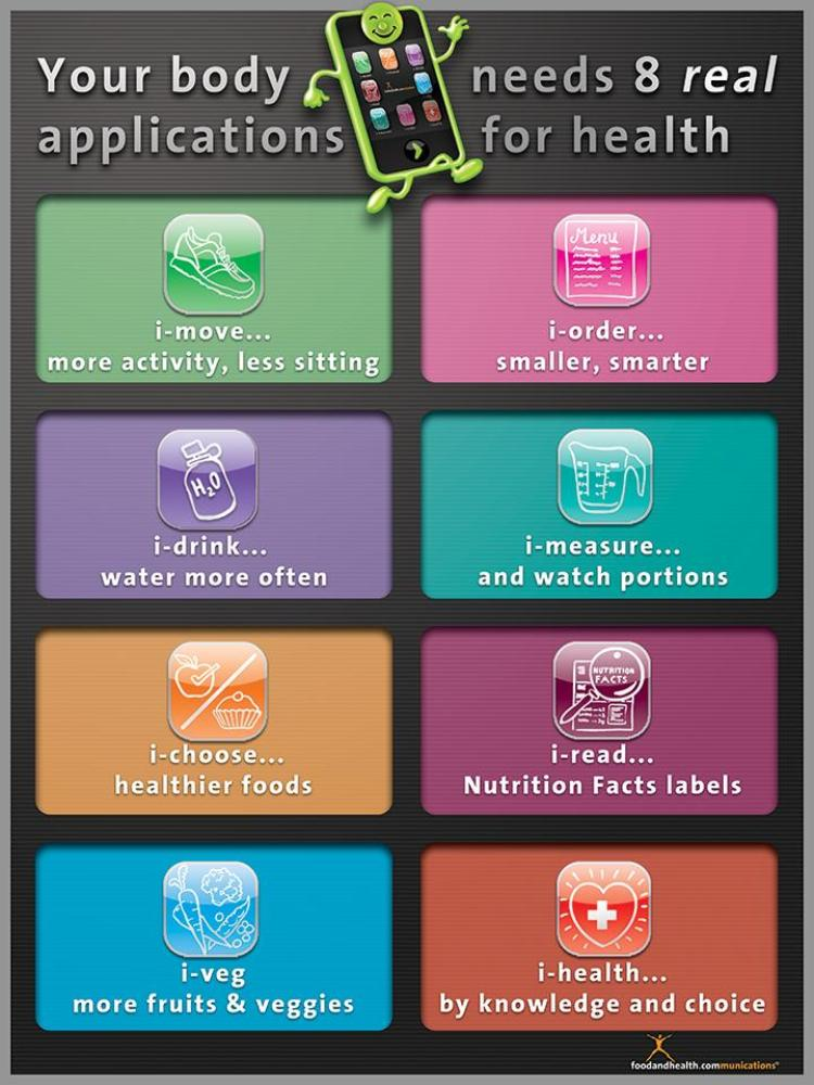 8 Applications for Health Poster - Nutrition Education Store