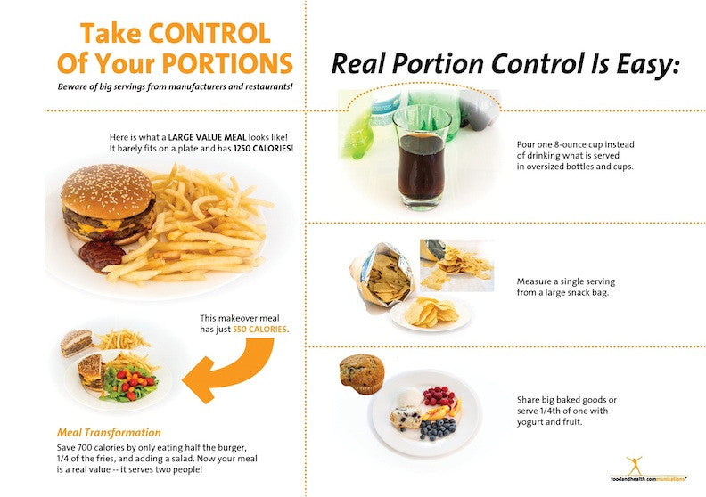 """Custom Portion Control Banner 48"""" X 36"""" - Add Your Logo To This Health Fair Banner - Nutrition Education Store"""