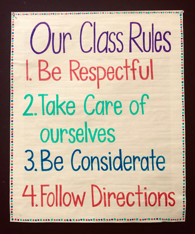 Classroom Poster 026 A