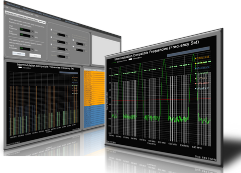 Intermod Assist -- Intermodulation Analysis and Frequency Coordination Software