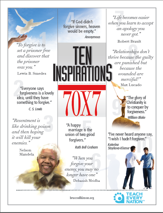 70X7 - TEN Inspirations - Quotes Poster Download Free