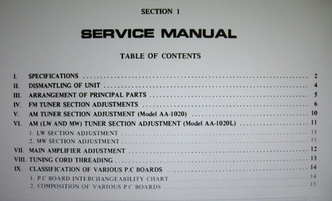 AKAI AA-1020 AM FM AA-1020L FM LW MW STEREO RECEIVER SERVICE MANUAL INC SCHEMS PCBS AND PARTS LIST 37 PAGES ENG