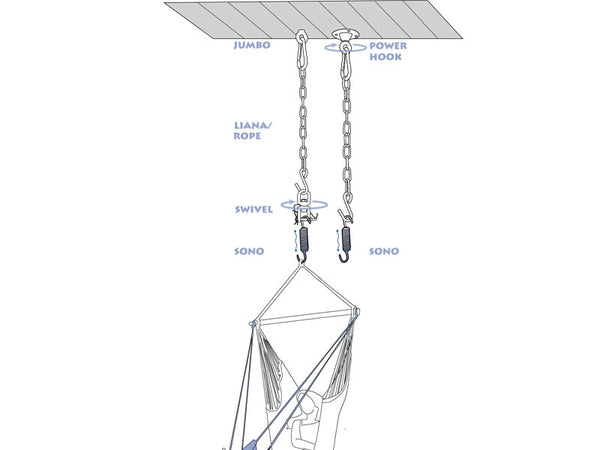 Diagram showing how to use Sono Hammock Spring with a hammock chair.