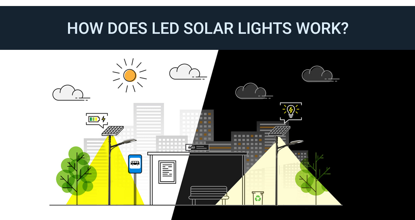 How Does LED Solar Lights Work?