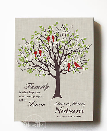 personalized family tree wall art wedding gift for couples
