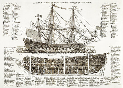 1728 - A Ship of War, of the third Rate - Vintage Warship Illustration Poster