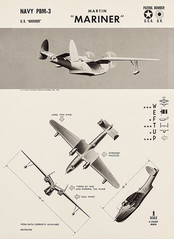 Martin Mariner - PBM-3 - 1943 - World War 2 - Aircraft Recognition Poster
