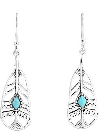 Turquoise feather earrings - mineralism -