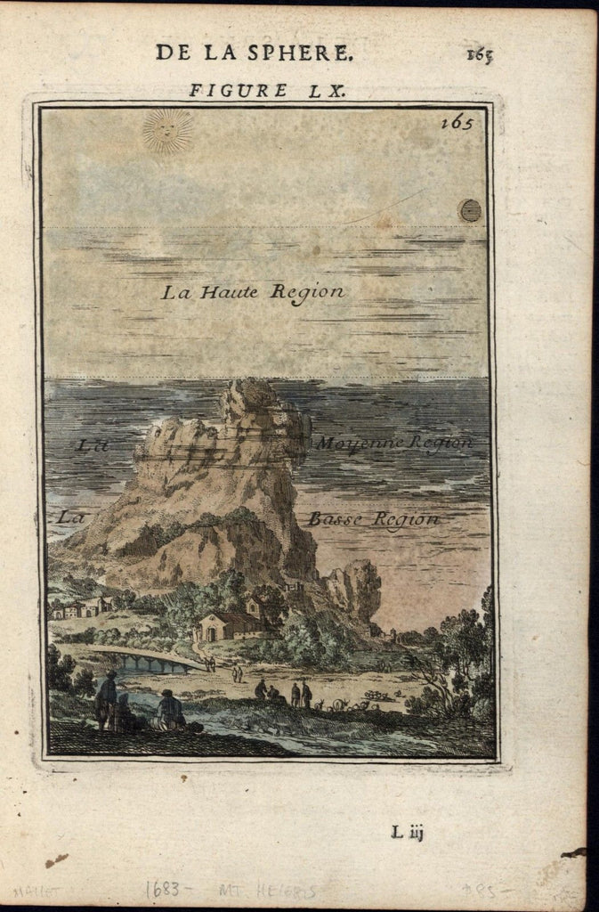 Mountain heights compared Atmosphere zones climates 1683 natural history print