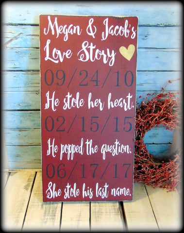 Personalized Bridal Shower Gift, Bride and Groom Love Story, Anniversary Present