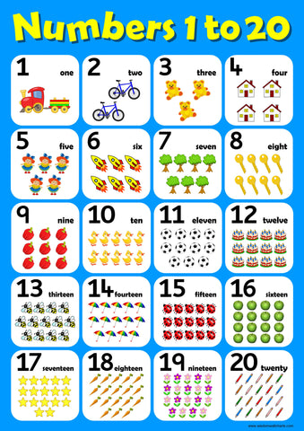 Numbers 1 - 20 Learning to Count
